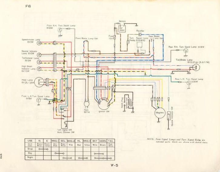 1971 F6 Fixing Hack Job Wiring Ignition Question Kawasaki Motorcycle Forums