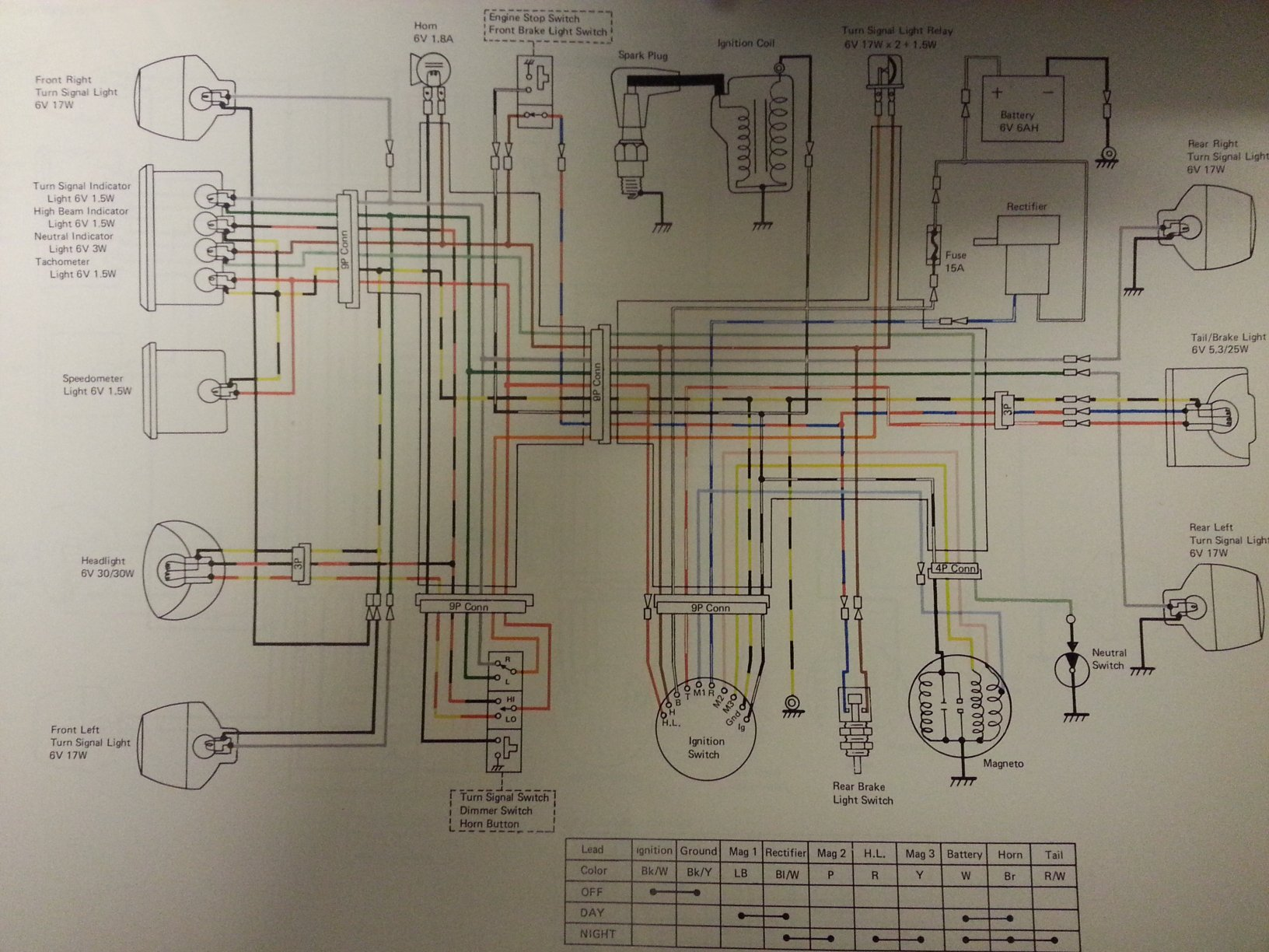 Motorcycle Electronic Ignition Wiring Diagram