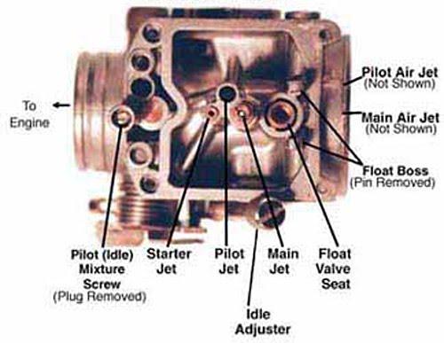 Kawasaki Klr 250 2003 Wiring Diagram | Wiring Diagram on klx 650 wiring diagram, z1000 wiring diagram, yamaha wiring diagram, klr 650 wiring diagram, kawasaki prairie 300 wiring diagram, klf 300 wiring diagram, klr 650 carb diagram, klr 250 exhaust, motorcycle wiring diagram, kawasaki bayou 220 wiring diagram, klr 250 manual, kawasaki vulcan 750 wiring diagram, kawasaki mule 600 wiring diagram, klr 250 tires, 2003 chevy silverado radio wiring diagram, klr 250 timing, kawasaki mule 500 wiring diagram, cycle electric regulator wiring diagram, stator wiring diagram, kawasaki atv wiring diagram,