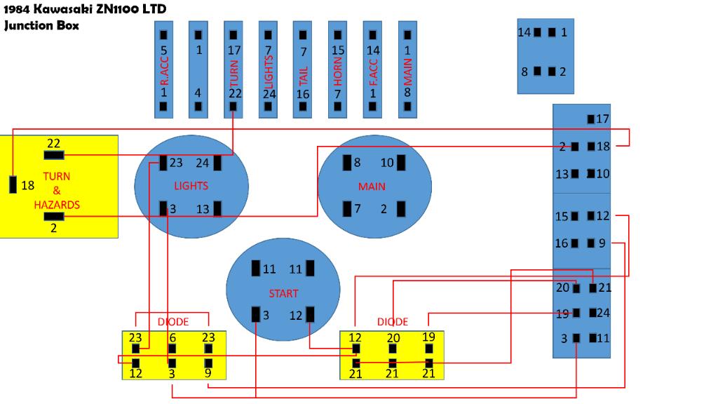 84 Zn 1100 Ltd Junction Box Wiring Diagram Kawasaki