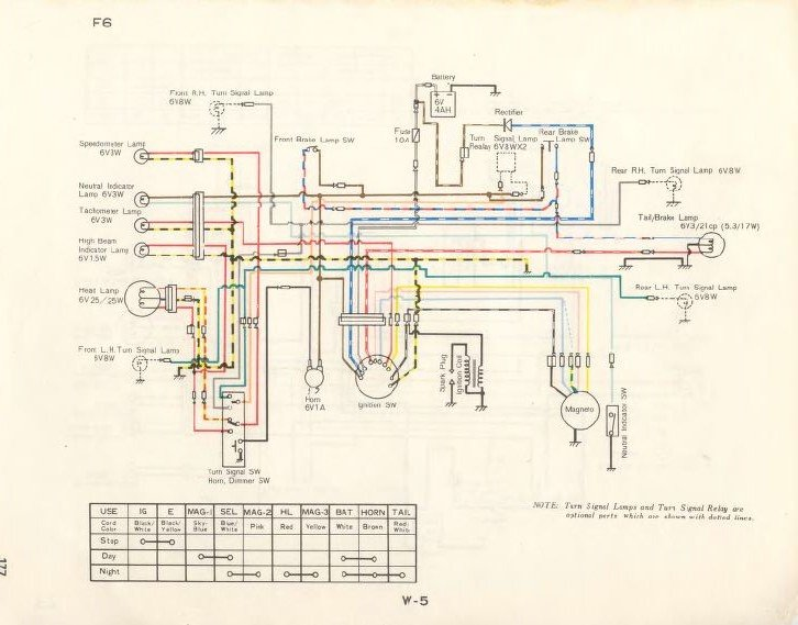 1971 F6] Fixing hack-job wiring & Ignition question   Kawasaki Motorcycle  ForumsKawasaki Motorcycle Forums